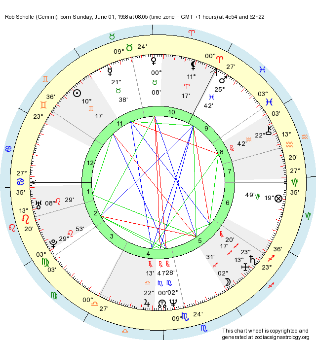 Birth Chart Rob Scholte (Gemini) - Zodiac Sign Astrology